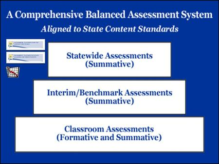 Classroom Assessments Formative Assessment Ongoing or continuous during instruction NOT graded Process Descriptive feedback Assessment FOR learning to.