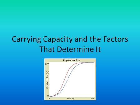 Carrying Capacity and the Factors That Determine It.