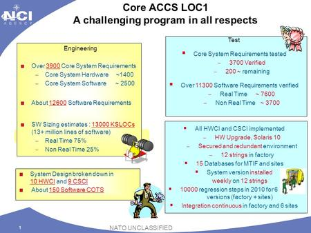 1 Core ACCS LOC1 A challenging program in all respects Test  Core System Requirements tested – 3700 Verified – 200 ~ remaining  Over 11300 Software Requirements.