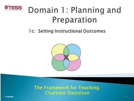 The Framework for Teaching Charlotte Danielson 1c: Setting Instructional Outcomes 1 5/29/2013.