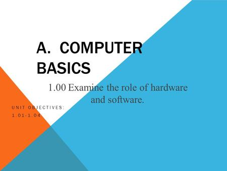 1.00 Examine the role of hardware and software.
