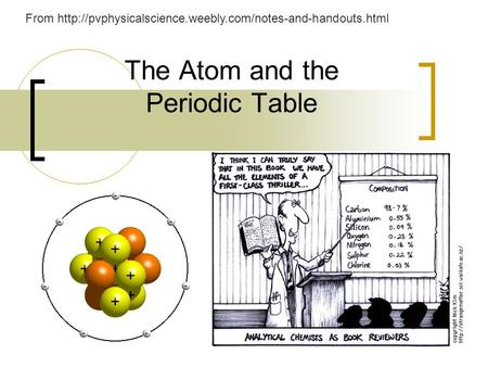 The <strong>Atom</strong> and the Periodic Table