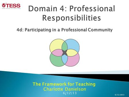 The Framework for Teaching Charlotte Danielson 4d: Participating in a Professional Community 1 6/12/2013 6/12/13.