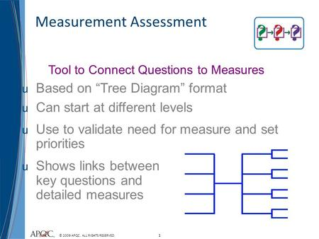 "1 © 2009 APQC. ALL RIGHTS RESERVED. Measurement Assessment Tool to Connect Questions to Measures u Based on ""Tree Diagram"" format u Can start at different."