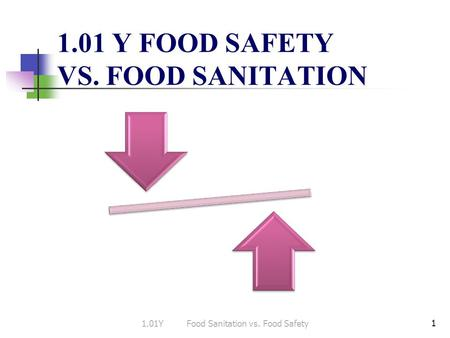 1.01 Y FOOD SAFETY VS. FOOD SANITATION 1 1.01YFood Sanitation vs. Food Safety.
