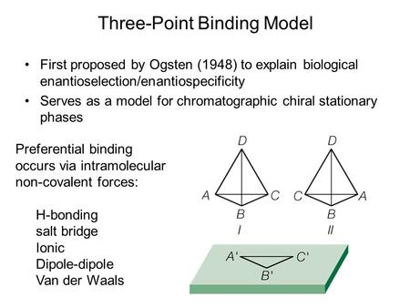 Three-Point Binding Model First proposed by Ogsten (1948) to explain biological enantioselection/enantiospecificity Serves as a model for chromatographic.