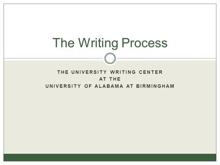 THE UNIVERSITY WRITING CENTER AT THE UNIVERSITY OF ALABAMA AT BIRMINGHAM The Writing Process.