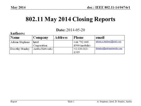 Doc.: IEEE 802.11-14/0474r1 Report May 2014 A. Stephens, Intel, D. Stanley, ArubaSlide 1 802.11 May 2014 Closing Reports Date: 2014-05-20 Authors: