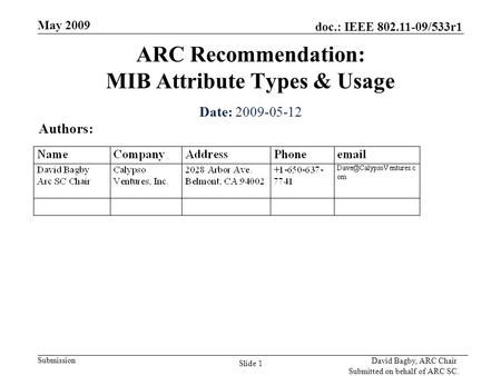 Doc.: IEEE 802.11-09/533r1 Submission May 2009 David Bagby, ARC Chair Submitted on behalf of ARC SC. Slide 1 ARC Recommendation: MIB Attribute Types &