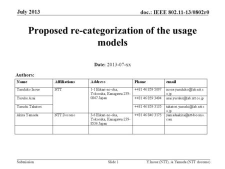 Submission doc.: IEEE 802.11-13/0802r0 July 2013 Y.Inoue (NTT), A.Yamada (NTT docomo)Slide 1 Proposed re-categorization of the usage models Date: 2013-07-xx.