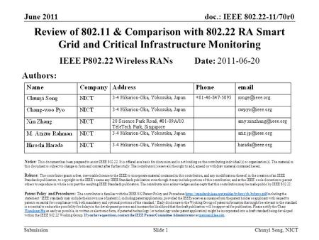 Doc.: IEEE 802.22-11/70r0 Submission June 2011 Chunyi Song, NICTSlide 1 Review of 802.11 & Comparison with 802.22 RA Smart Grid and Critical Infrastructure.