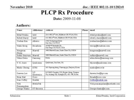 Doc.: IEEE 802.11-10/1282r0 Submission November 2010 Eldad Perahia, Intel CorporationSlide 1 PLCP Rx Procedure Date: 2009-11-08 Authors: