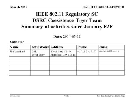 Doc.: IEEE 802.11-14/0397r0 Submission March 2014 Jim Lansford, CSR TechnologySlide 1 IEEE 802.11 Regulatory SC DSRC Coexistence Tiger Team Summary of.