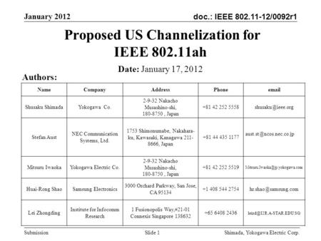 Doc.: IEEE 802.11-12/0092r1 January 2012 Shimada, Yokogawa Electric Corp. Submission Proposed US Channelization for IEEE 802.11ah Slide 1 Authors: Date: