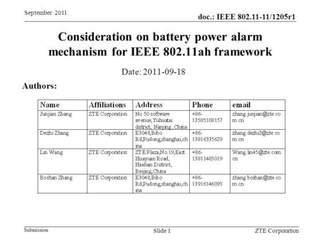 Doc.: IEEE 802.11-11/1205r1 Submission September 2011 ZTE CorporationSlide 1 Consideration on battery power alarm mechanism for IEEE 802.11ah framework.