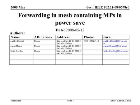 Doc.: IEEE 802.11-08/0578r0 Submission 2008 May Jarkko Kneckt, NokiaSlide 1 Forwarding in mesh containing MPs in power save Date: 2008-05-12 Authors: