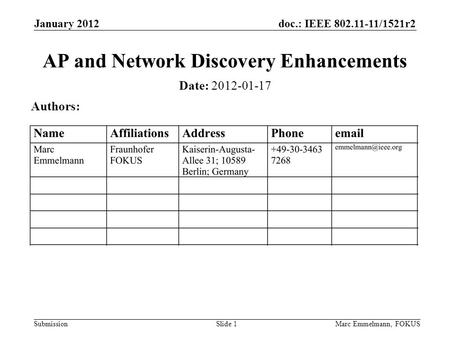 Doc.: IEEE 802.11-11/1521r2 Submission January 2012 Marc Emmelmann, FOKUSSlide 1 AP and Network Discovery Enhancements Date: 2012-01-17 Authors: