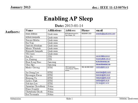 Submission doc.: IEEE 11-13/0070r1 Enabling AP Sleep Date: 2013-01-14 Authors: Jafarian, Qualcomm Slide 1 January 2013.