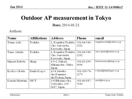 Submission doc.: IEEE 11-14/0086r2 Jan 2014 Tsugu Aoki, ToshibaSlide 1 Outdoor AP measurement in Tokyo Date: 2014-01-21 Authors: