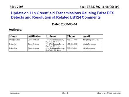Doc.: IEEE 802.11-08/0666r0 Submission May 2008 Chan et al. (Cisco Systems) Slide 1 Update on 11n Greenfield Transmissions Causing False DFS Detects and.