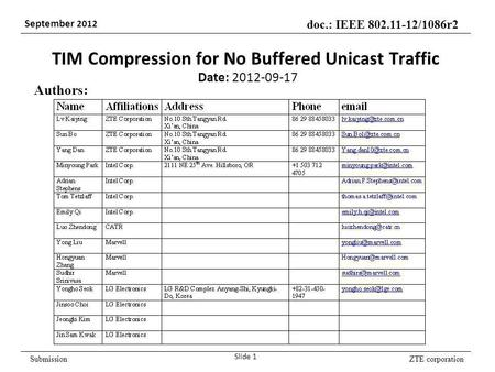 ZTE corporation doc.: IEEE 802.11-12/1086r2 September 2012 Submission TIM Compression for No Buffered Unicast Traffic Date: 2012-09-17 Slide 1 Authors: