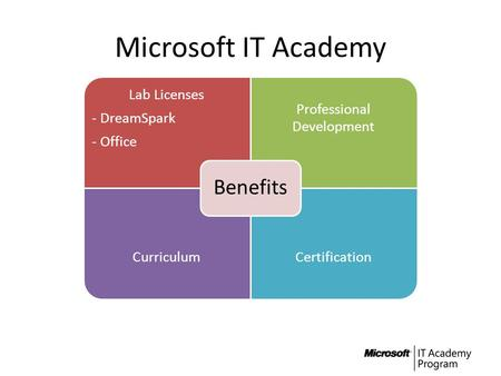 Microsoft IT Academy Lab Licenses - DreamSpark - Office Professional Development CurriculumCertification Benefits.