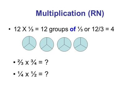 Multiplication (RN) 12 X ⅓ = 12 groups of ⅓ or 12/3 = 4 ⅔ x ¾ = ? ¼ x ½ = ?