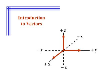 Introduction to Vectors. Vectors ScalarsVectors Distance Time Mass Work Energy Speed Displacement Velocity Acceleration Force Momentum Torque Magnitude.
