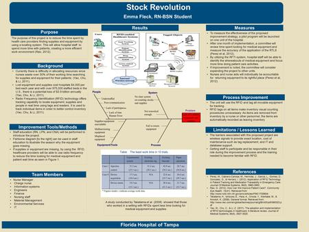 Purpose Improvement Tools/Methods Limitations / Lessons Learned Process Improvement Stock Revolution Emma Fleck, RN-BSN Student The purpose of this project.