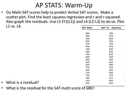 AP STATS: Warm-Up Do Math SAT scores help to predict Verbal SAT scores. Make a scatter plot. Find the least squares regression and r and r-squared. Also.