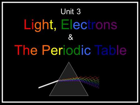 Unit 3 Light, Electrons & The Periodic Table. 3.1 Light & Electromagnetic Spectrum.