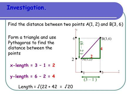 Investigation. Find the distance between two points A(1, 2) and B(3, 6) A(1,2) B(3,6) 1 3 2 6 Form a triangle and use Pythagoras to find the distance between.