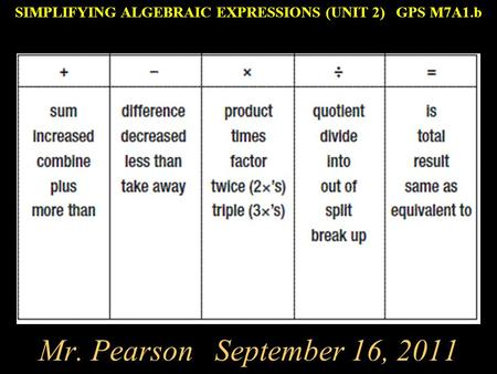 Mr. Pearson September 16, 2011 SIMPLIFYING ALGEBRAIC EXPRESSIONS (UNIT 2) GPS M7A1.b.