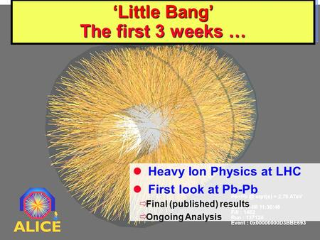 CERN, 2 Dec 2010 J. Schukraft 1 'Little Bang' The first 3 weeks … Heavy Ion Physics at LHC First look at Pb-Pb  Final (published) results  Ongoing Analysis.