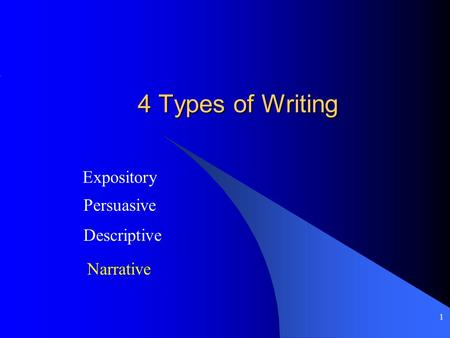 1 4 Types of Writing Expository Persuasive Descriptive Narrative.