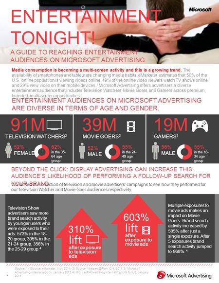 1 ENTERTAINMENT TONIGHT! A GUIDE TO REACHING ENTERTAINMENT AUDIENCES ON MICROSOFT ADVERTISING Source: 1) (Source: eMarketer, Nov 2011) 2) Source: Nielsen.