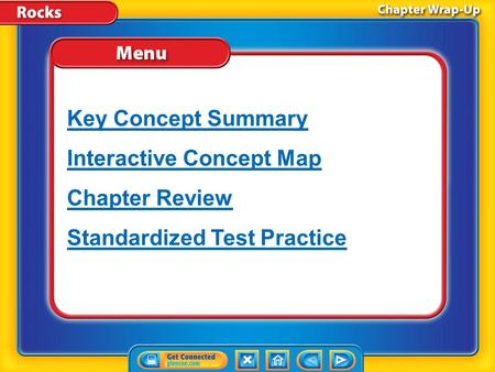 Chapter Review Menu Key Concept Summary Interactive Concept Map Chapter Review Standardized Test Practice.