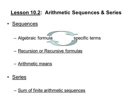 Lesson 10.2: Arithmetic Sequences & Series Sequences –Algebraic formulaspecific terms –Recursion or Recursive formulas –Arithmetic means Series –Sum of.