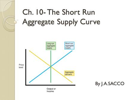 Ch. 10- The Short Run Aggregate Supply Curve By J.A.SACCO.