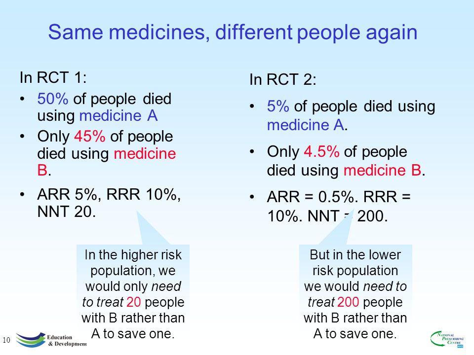 10 Same medicines, different people again In RCT 1: 50% of people died using medicine A Only 45% of people died using medicine B.