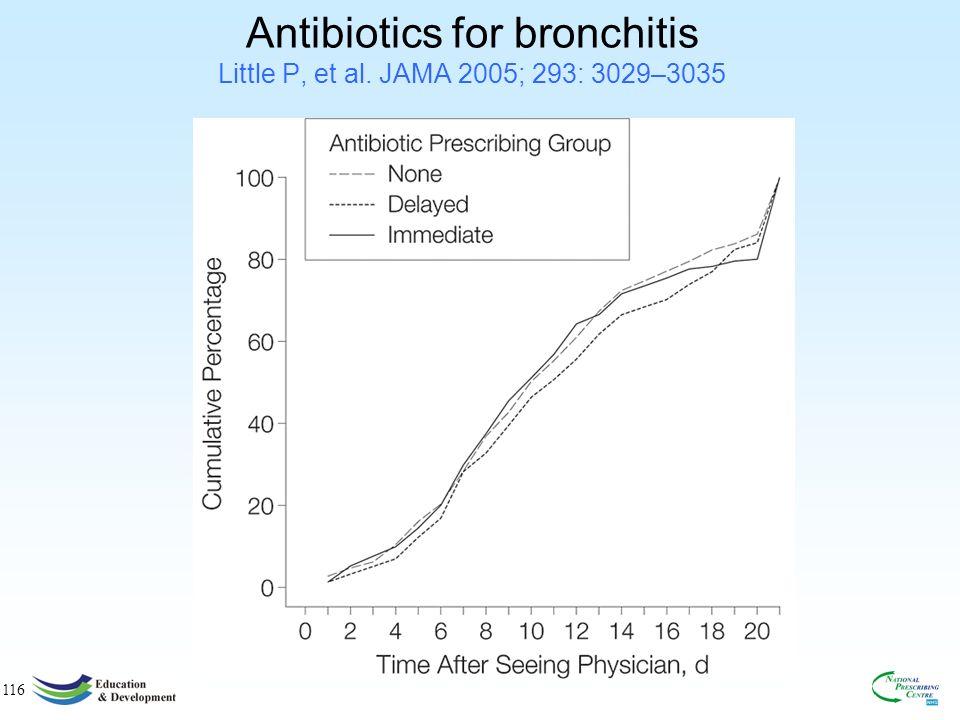 116 Antibiotics for bronchitis Little P, et al. JAMA 2005; 293: 3029–3035