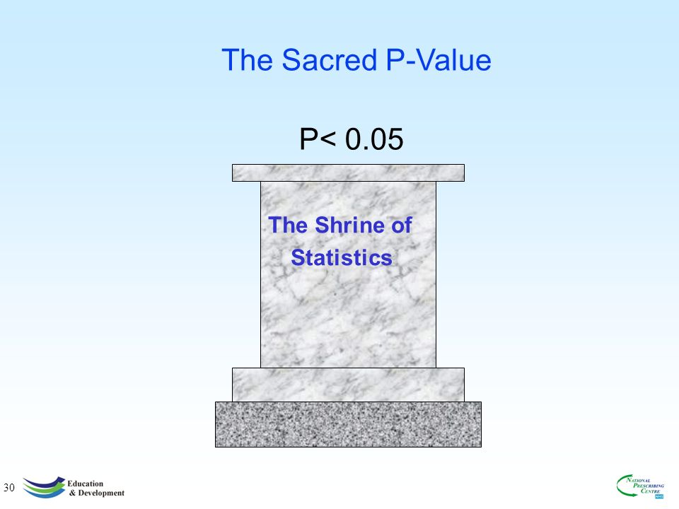 30 P< 0.05 The Shrine of Statistics The Sacred P-Value
