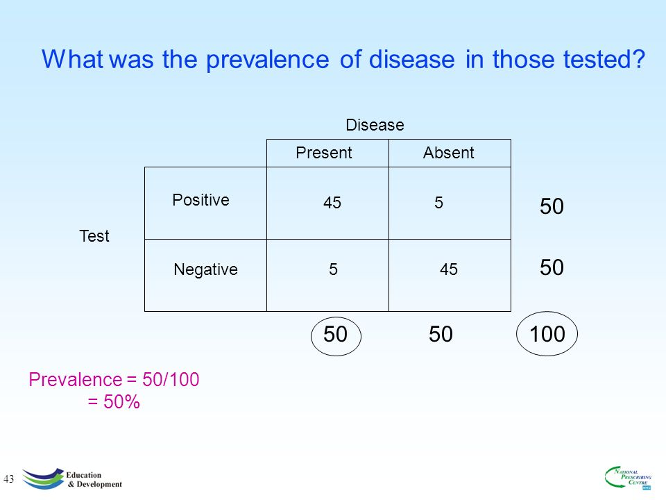 43 What was the prevalence of disease in those tested.
