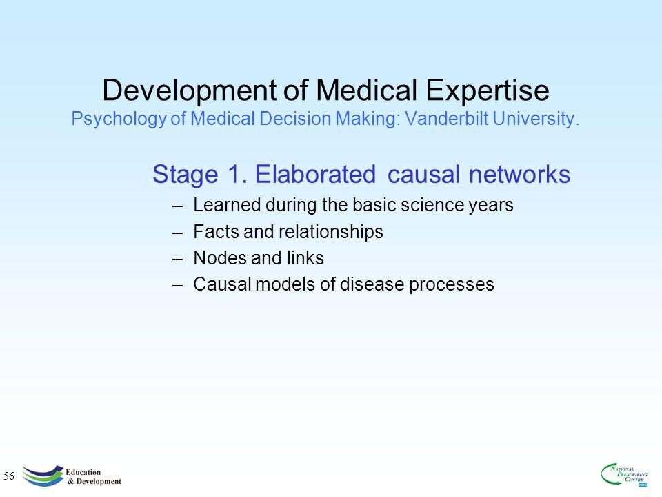 56 Development of Medical Expertise Psychology of Medical Decision Making: Vanderbilt University.
