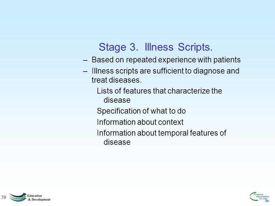 59 Stage 3.Illness Scripts.