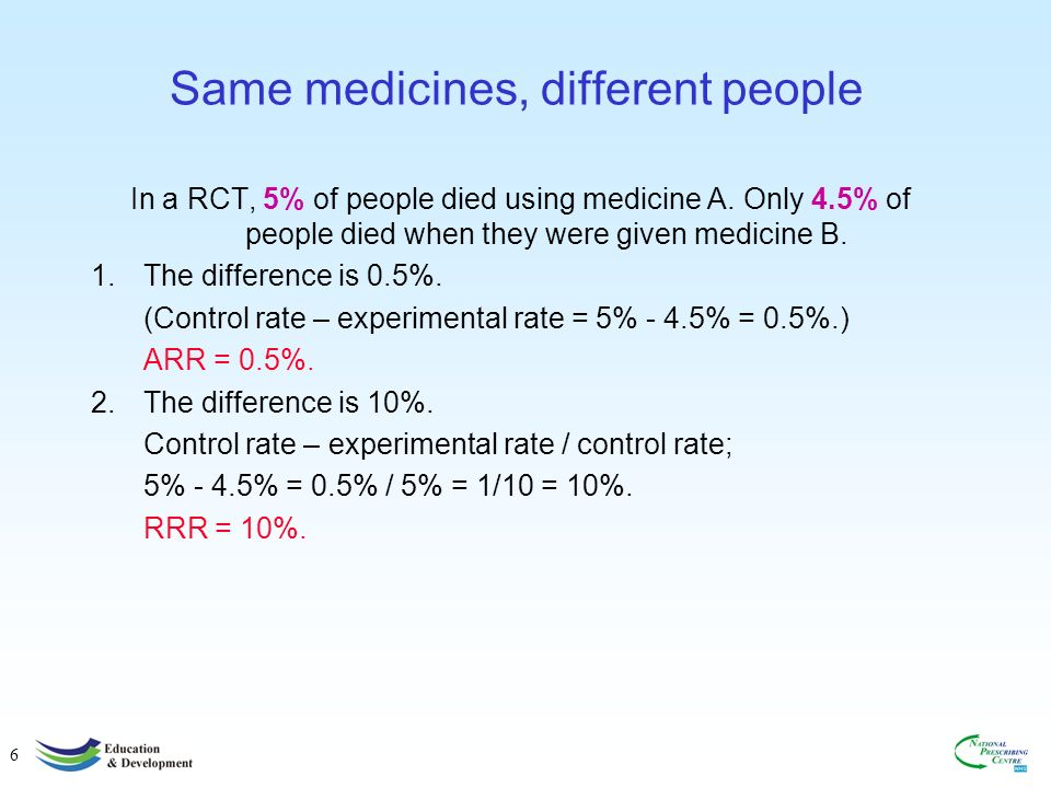 6 Same medicines, different people In a RCT, 5% of people died using medicine A.