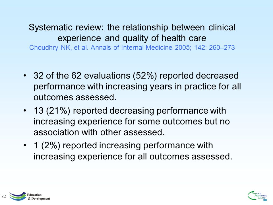 82 Systematic review: the relationship between clinical experience and quality of health care Choudhry NK, et al.