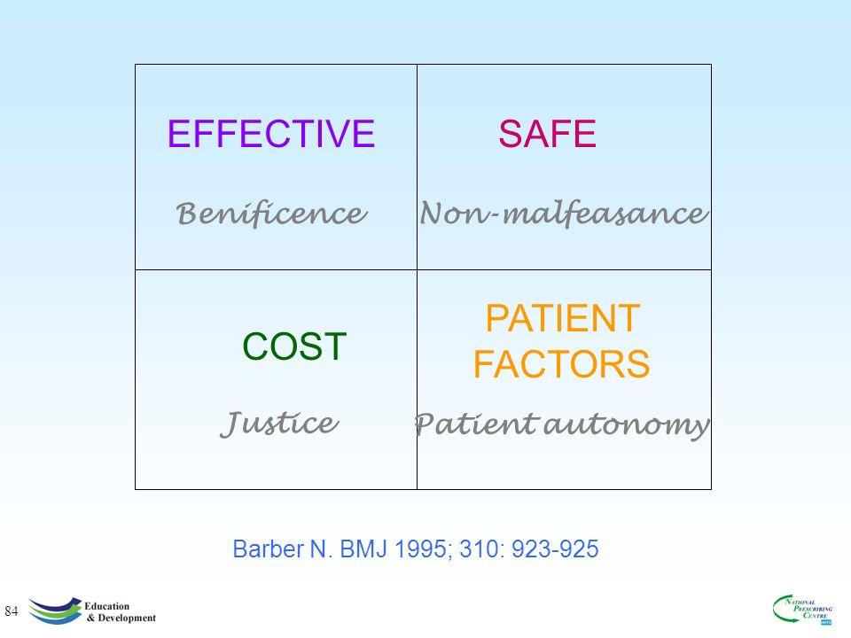 84 EFFECTIVESAFE COST PATIENT FACTORS BenificenceNon-malfeasance Justice Patient autonomy Barber N.