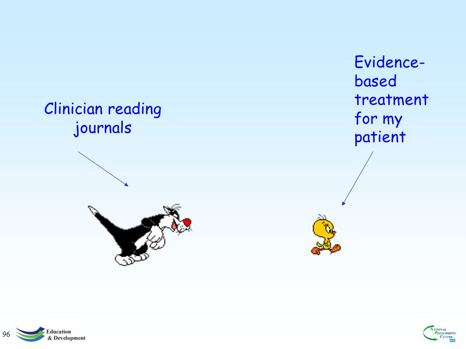 96 Clinician reading journals Evidence- based treatment for my patient