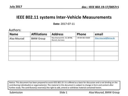 IEEE systems Inter-Vehicle Measurements